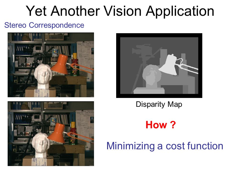 Yet Another Vision Application Stereo Correspondence Disparity Map How ? Minimizing a cost function