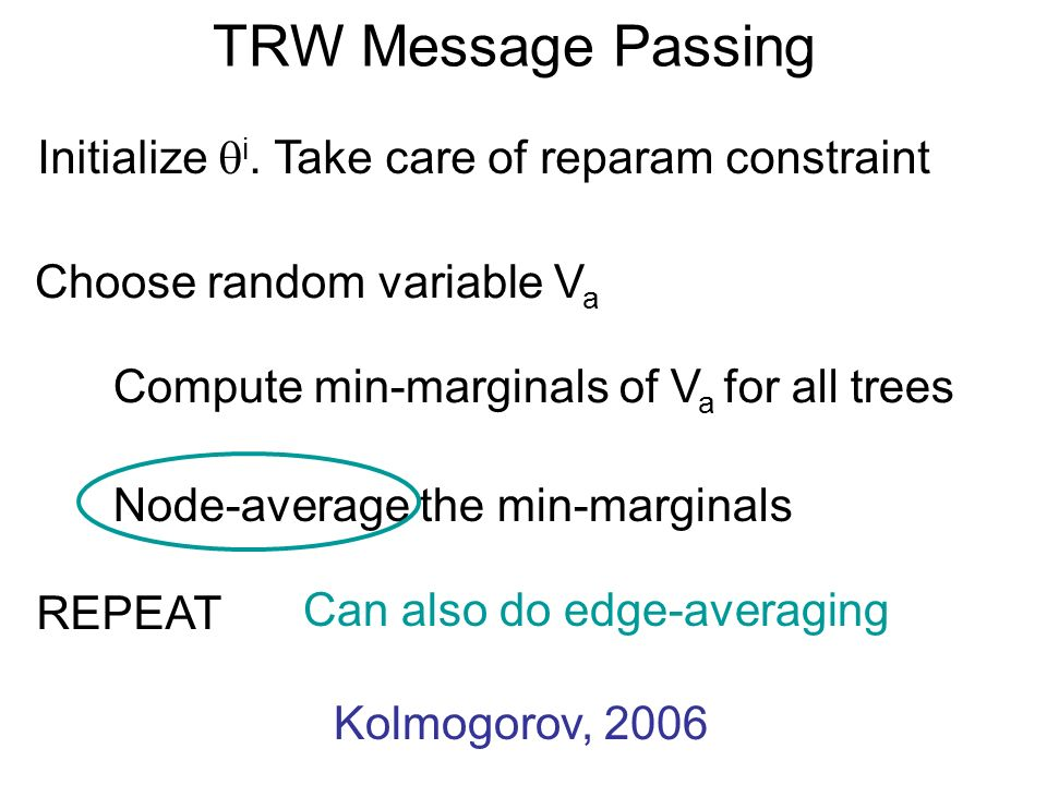 TRW Message Passing Initialize i.