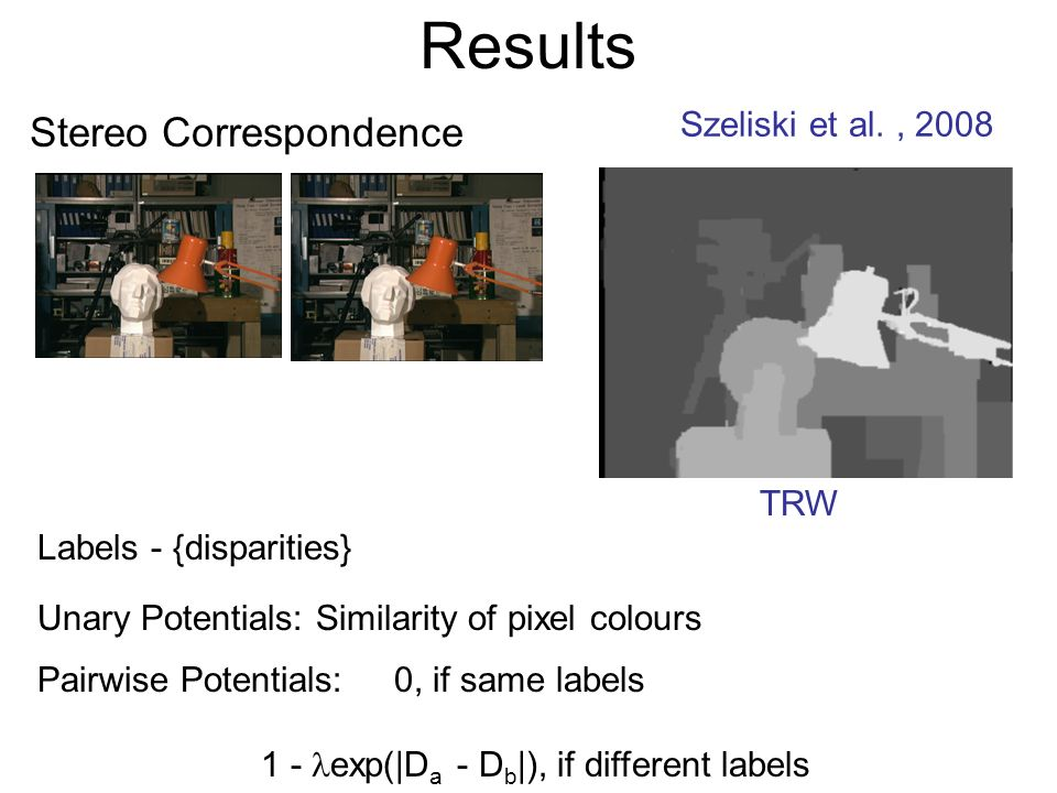 Results Szeliski et al., 2008 Labels - {disparities} Unary Potentials: Similarity of pixel colours Pairwise Potentials: 0, if same labels 1 - exp(|D a