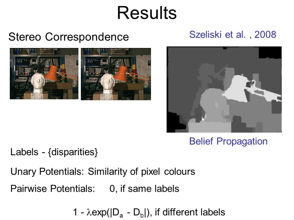 Results Szeliski et al., 2008 Labels - {disparities} Unary Potentials: Similarity of pixel colours Belief Propagation Pairwise Potentials: 0, if same labels 1 - exp(|D a - D b |), if different labels Stereo Correspondence