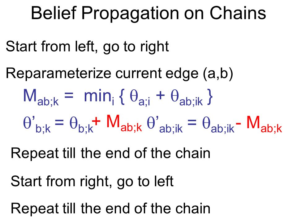 Belief Propagation on Chains Start from left, go to right Reparameterize current edge (a,b) M ab;k = min i { a;i + ab;ik } ab;ik = ab;ik + M ab;k - M