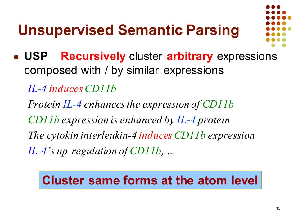15 Unsupervised Semantic Parsing USP Recursively cluster arbitrary expressions composed with / by similar expressions IL-4 induces CD11b Protein IL-4 enhances the expression of CD11b CD11b expression is enhanced by IL-4 protein The cytokin interleukin-4 induces CD11b expression IL-4s up-regulation of CD11b, … Cluster same forms at the atom level