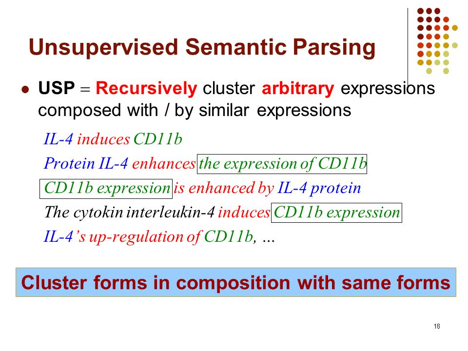18 Unsupervised Semantic Parsing USP Recursively cluster arbitrary expressions composed with / by similar expressions IL-4 induces CD11b Protein IL-4