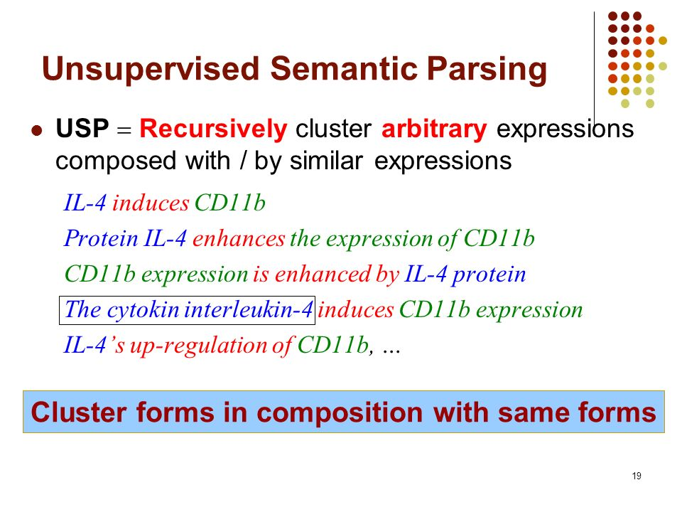 19 Unsupervised Semantic Parsing USP Recursively cluster arbitrary expressions composed with / by similar expressions IL-4 induces CD11b Protein IL-4