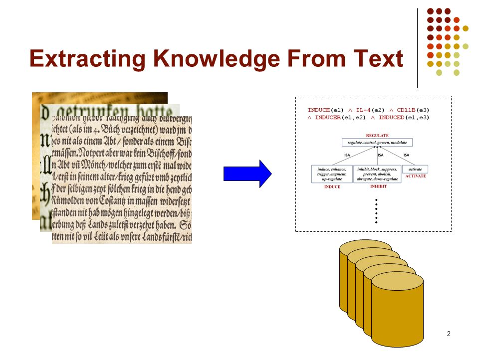 2 Extracting Knowledge From Text ……