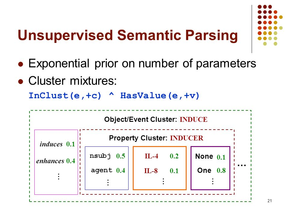 21 Unsupervised Semantic Parsing Exponential prior on number of parameters Cluster mixtures: InClust(e,+c) ^ HasValue(e,+v) Object/Event Cluster: INDUCE induces0.1 enhances0.4 … … Property Cluster: INDUCER … IL-40.2 IL-80.1 … None 0.1 One 0.8 … nsubj agent