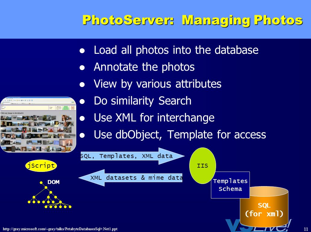 http://gray.microsoft.com/~gray/talks/PetabyteDatabasesSql+.Net1.ppt 11 SQL (for xml) Templates Schema PhotoServer: Managing Photos Load all photos in