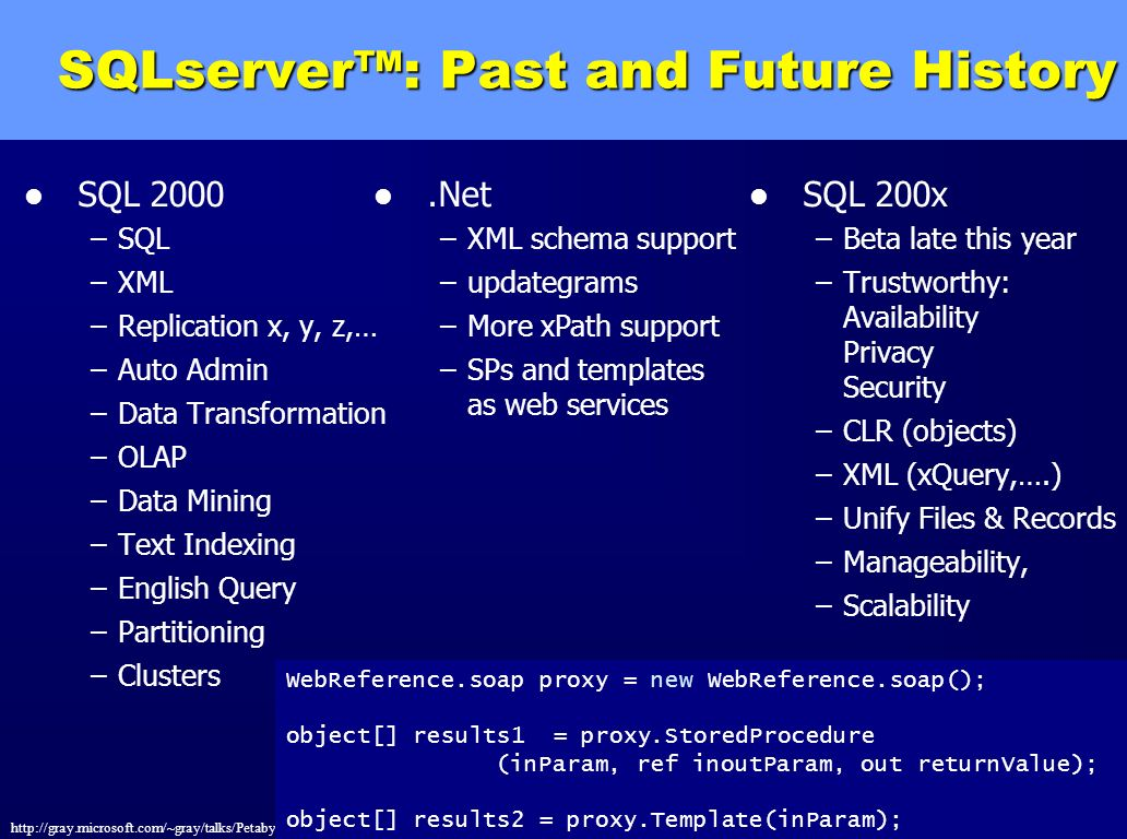 http://gray.microsoft.com/~gray/talks/PetabyteDatabasesSql+.Net1.ppt 2 SQLserver: Past and Future History SQL 2000 –SQL –XML –Replication x, y, z,… –A