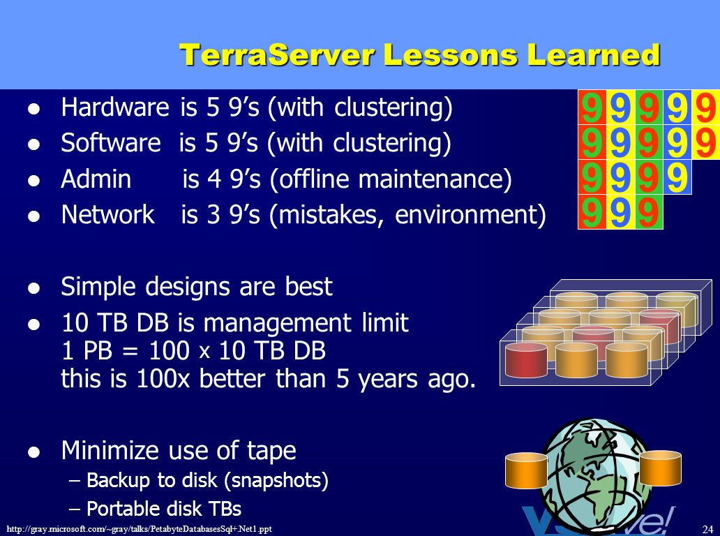 http://gray.microsoft.com/~gray/talks/PetabyteDatabasesSql+.Net1.ppt 24 TerraServer Lessons Learned Hardware is 5 9s (with clustering) Software is 5 9