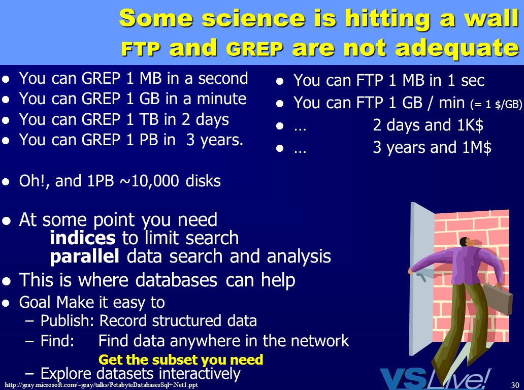 http://gray.microsoft.com/~gray/talks/PetabyteDatabasesSql+.Net1.ppt 30 Some science is hitting a wall FTP and GREP are not adequate You can GREP 1 MB