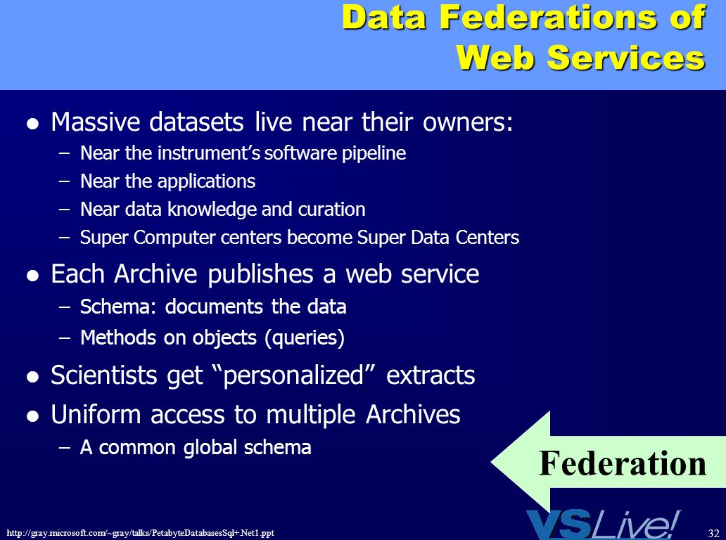 http://gray.microsoft.com/~gray/talks/PetabyteDatabasesSql+.Net1.ppt 32 Federation Data Federations of Web Services Massive datasets live near their o