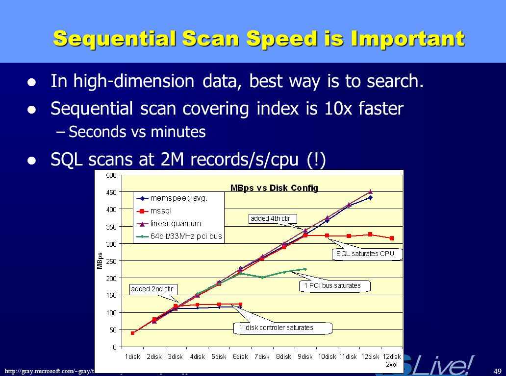 http://gray.microsoft.com/~gray/talks/PetabyteDatabasesSql+.Net1.ppt 49 Sequential Scan Speed is Important In high-dimension data, best way is to sear