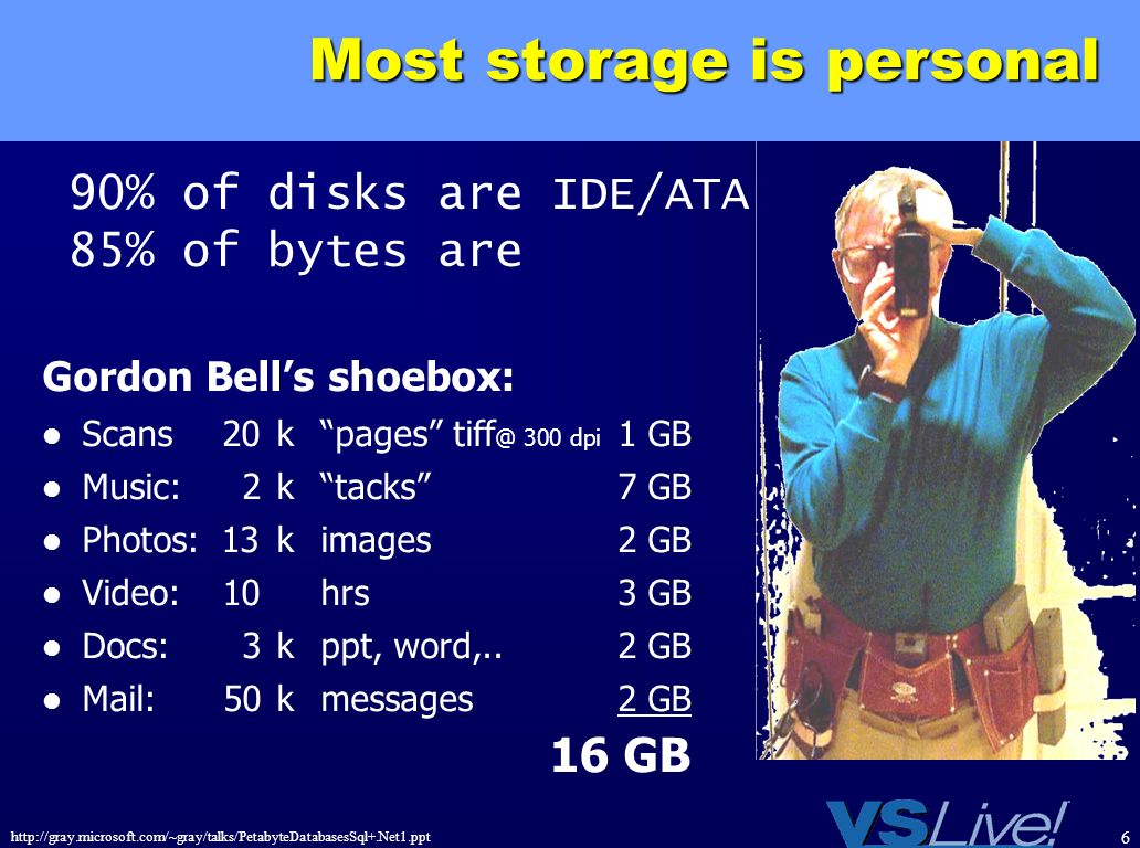 http://gray.microsoft.com/~gray/talks/PetabyteDatabasesSql+.Net1.ppt 6 Gordon Bells shoebox: Scans20kpages tiff @ 300 dpi 1 GB Music:2ktacks 7 GB Phot