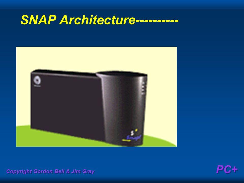 Copyright Gordon Bell & Jim Gray PC+ SNAP Architecture----------