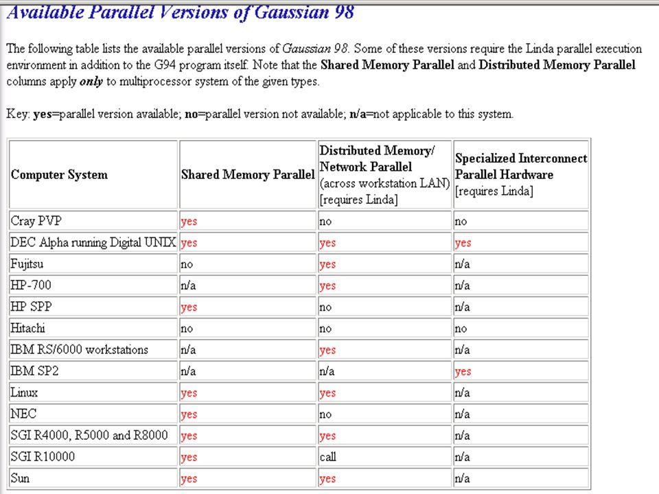 Copyright Gordon Bell & Jim Gray PC+ Gaussian Parallelism