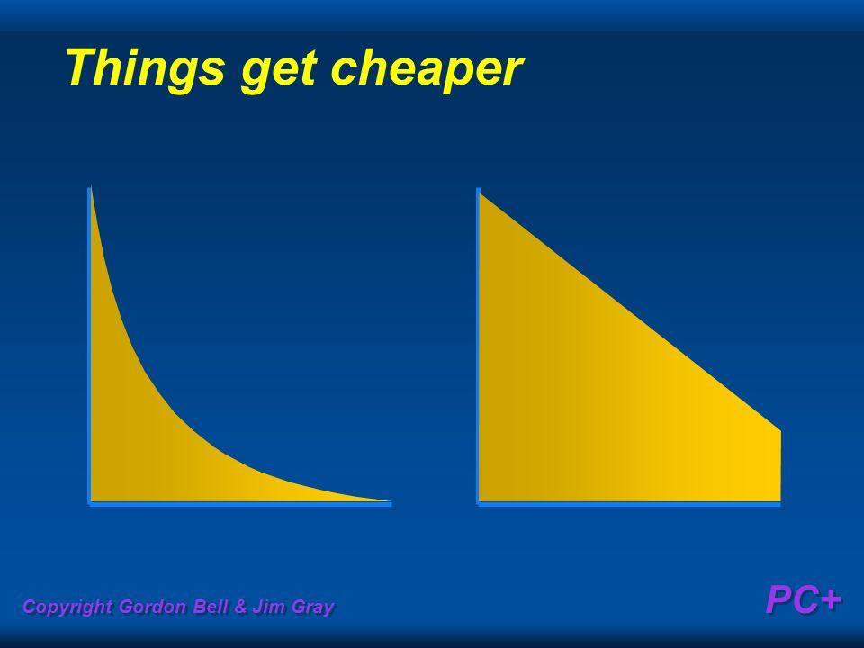 Copyright Gordon Bell & Jim Gray PC+ Things get cheaper