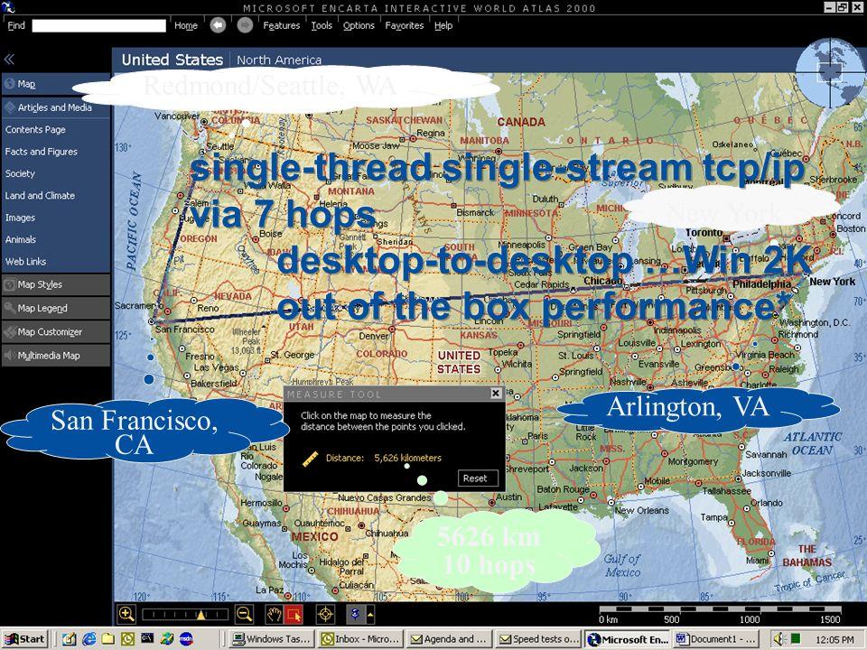 Copyright Gordon Bell & Jim Gray PC+ Map of Gray Bell Prize results Redmond/Seattle, WA San Francisco, CA New York Arlington, VA 5626 km 10 hops