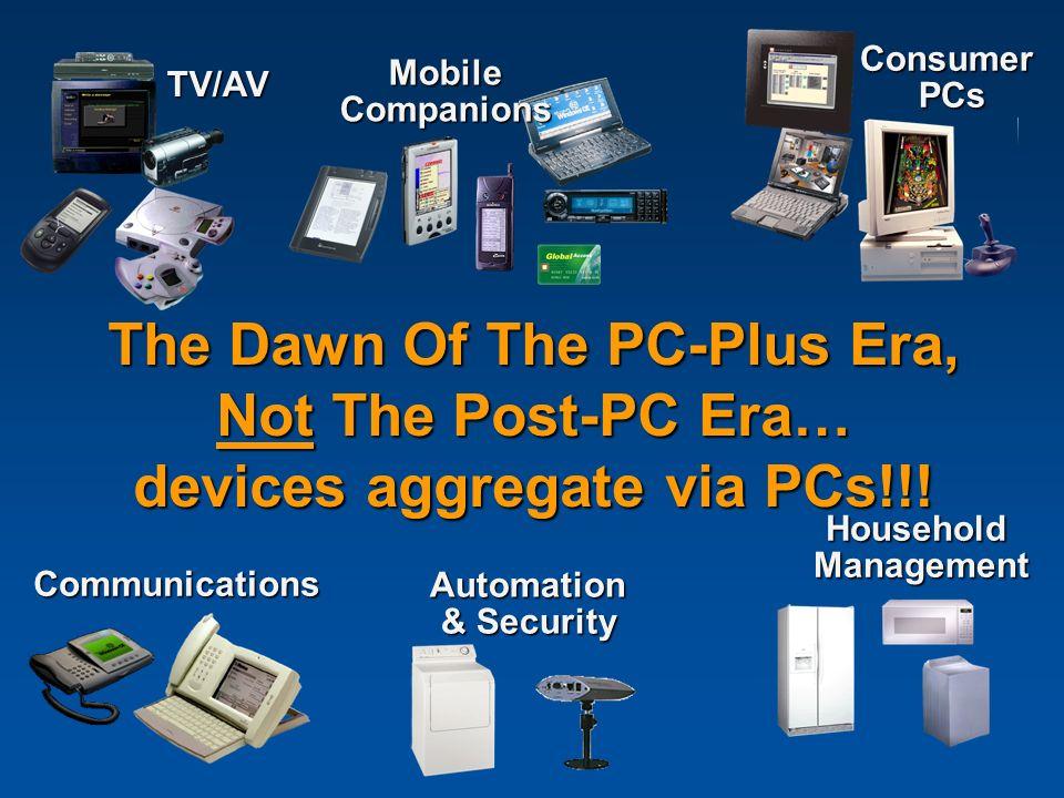 The Dawn Of The PC-Plus Era, Not The Post-PC Era… devices aggregate via PCs!!! Consumer PCs TV/AV MobileCompanions Household Management Communications