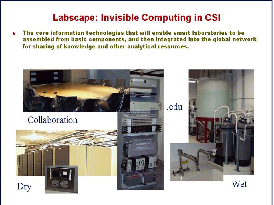 Copyright Gordon Bell & Jim Gray PC+ Labscape