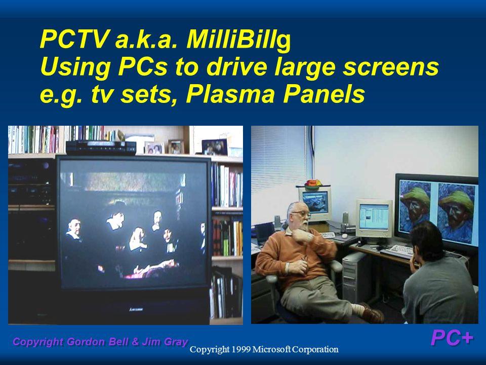 Copyright Gordon Bell & Jim Gray PC+ PCTV a.k.a. MilliBillg Using PCs to drive large screens e.g. tv sets, Plasma Panels Copyright 1999 Microsoft Corp