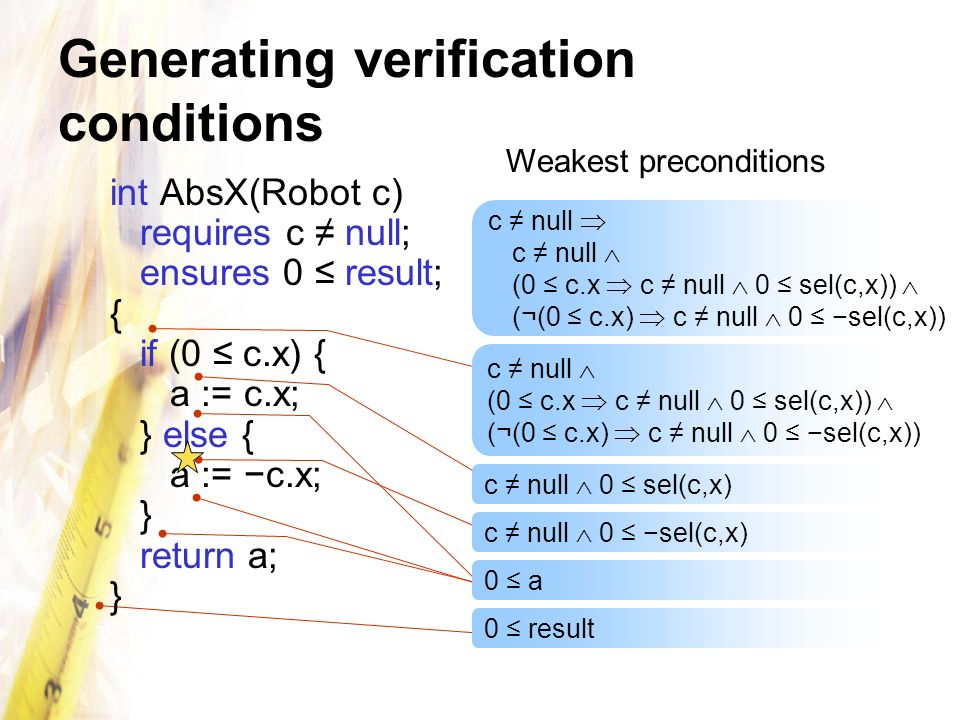 Generating verification conditions int AbsX(Robot c) requires c null; ensures 0 result; { if (0 c.x) { a := c.x; } else { a := c.x; } return a; } Weakest preconditions 0 result 0 a c null 0 sel(c,x) c null (0 c.x c null 0 sel(c,x)) (¬(0 c.x) c null 0 sel(c,x)) c null c null (0 c.x c null 0 sel(c,x)) (¬(0 c.x) c null 0 sel(c,x))
