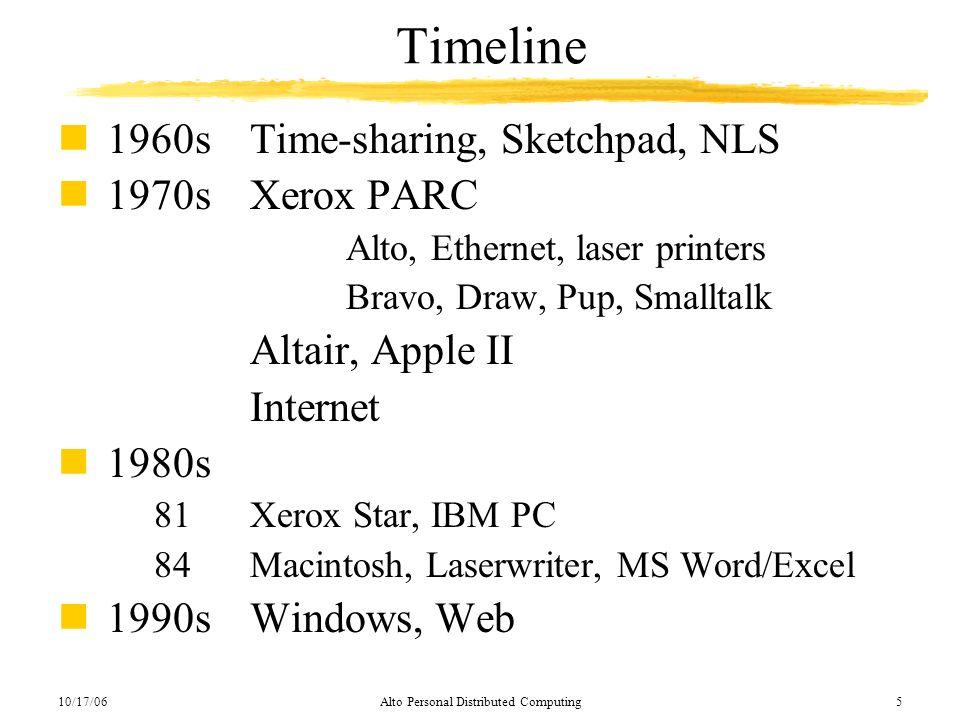 10/17/06Alto Personal Distributed Computing5 Timeline n1960sTime-sharing, Sketchpad, NLS n1970sXerox PARC Alto, Ethernet, laser printers Bravo, Draw,