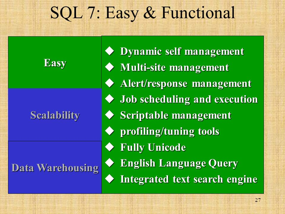 27 SQL 7: Easy & FunctionalEasy Dynamic self management Dynamic self management Multi-site management Multi-site management Alert/response management Alert/response management Job scheduling and execution Job scheduling and execution Scriptable management Scriptable management profiling/tuning tools profiling/tuning tools Fully Unicode Fully Unicode English Language Query English Language Query Integrated text search engine Integrated text search engine Scalability Data Warehousing