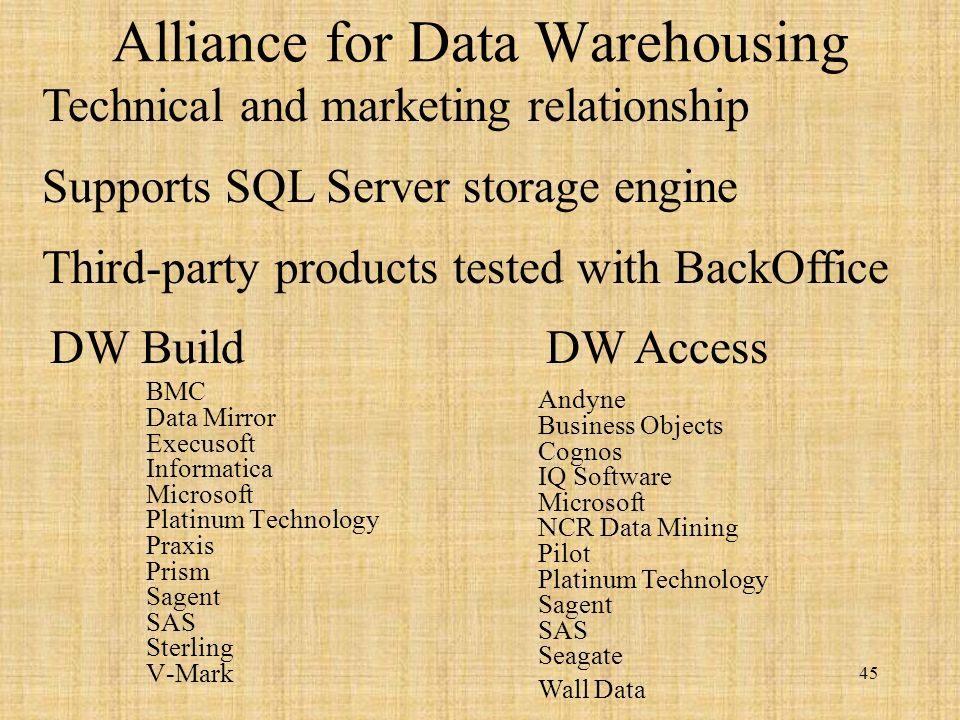 45 Alliance for Data Warehousing BMC Data Mirror Execusoft Informatica Microsoft Platinum Technology Praxis Prism Sagent SAS Sterling V-Mark Andyne Business Objects Cognos IQ Software Microsoft NCR Data Mining Pilot Platinum Technology Sagent SAS Seagate Wall Data DW BuildDW Access Technical and marketing relationship Supports SQL Server storage engine Third-party products tested with BackOffice