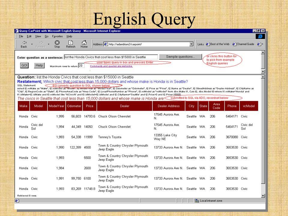 57 English Query