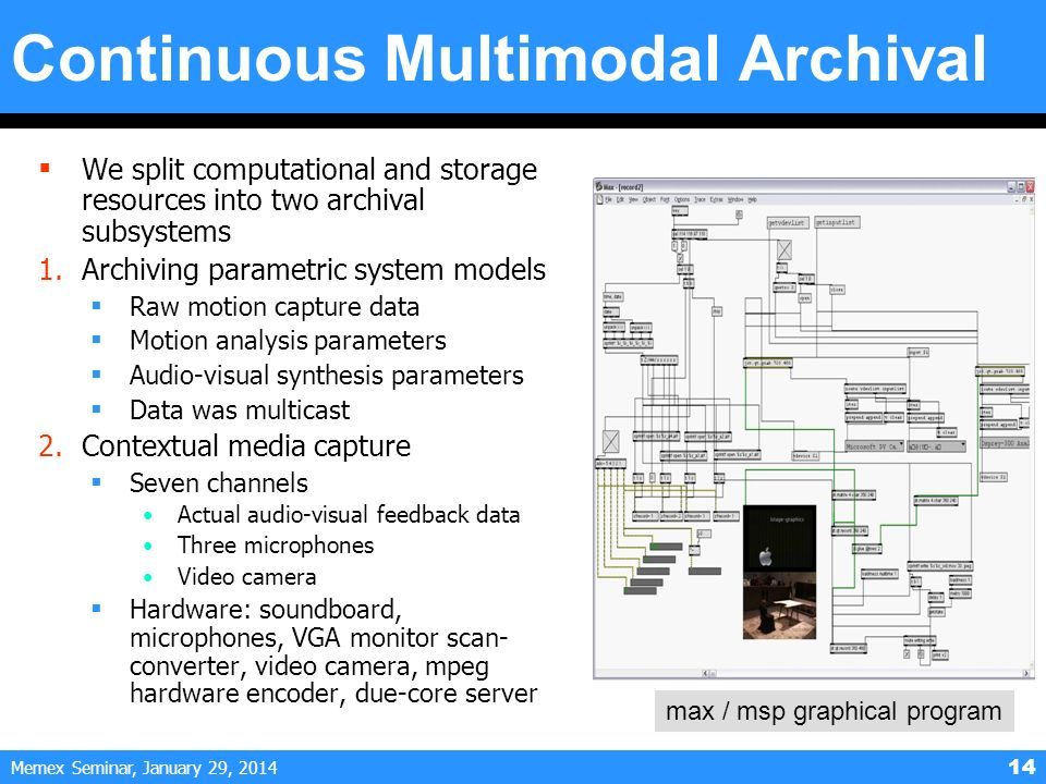 Memex Seminar, January 29, 2014 14 Continuous Multimodal Archival We split computational and storage resources into two archival subsystems 1.Archivin