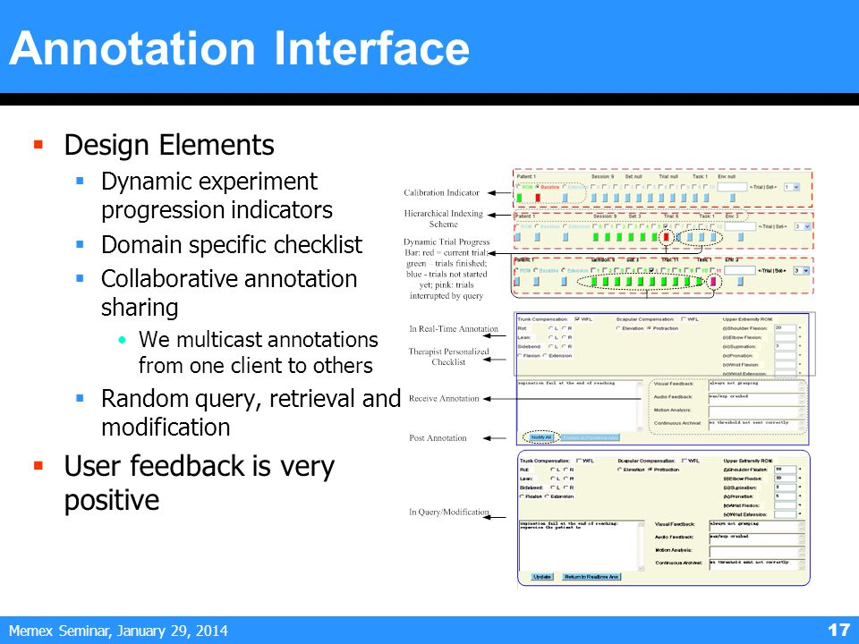 Memex Seminar, January 29, 2014 17 Annotation Interface Design Elements Dynamic experiment progression indicators Domain specific checklist Collaborat