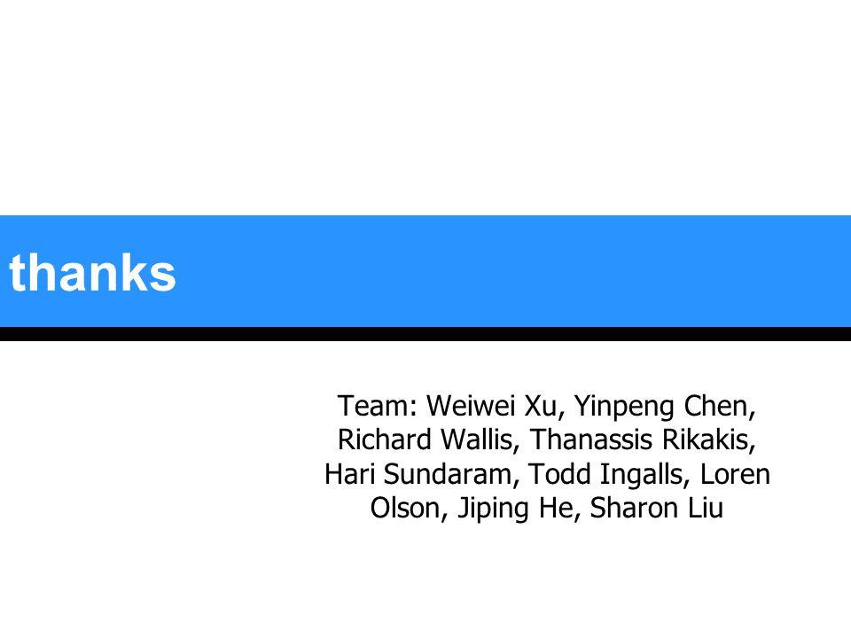 thanks Team: Weiwei Xu, Yinpeng Chen, Richard Wallis, Thanassis Rikakis, Hari Sundaram, Todd Ingalls, Loren Olson, Jiping He, Sharon Liu