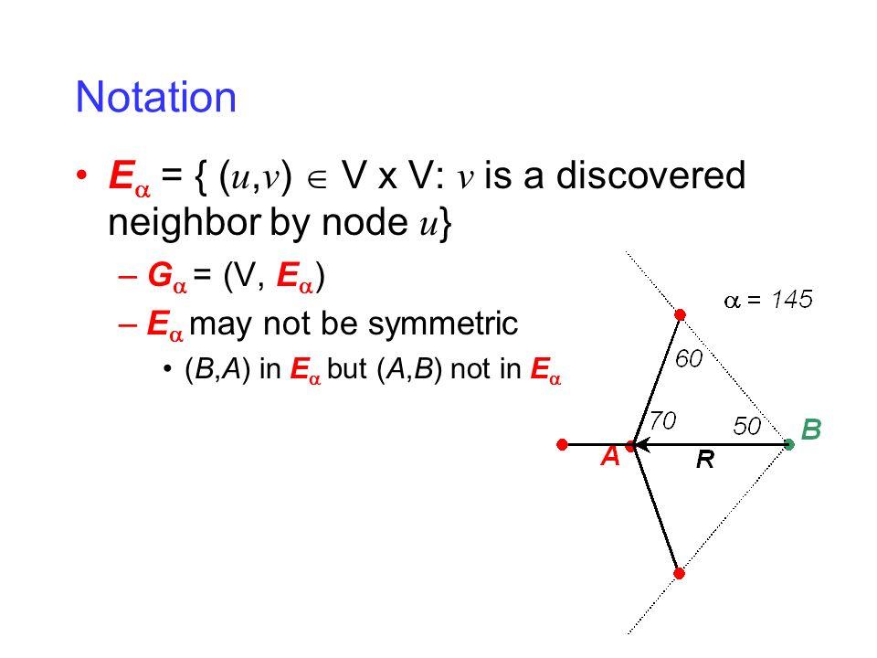 Notation E = { ( u, v ) V x V: v is a discovered neighbor by node u } –G = (V, E ) –E may not be symmetric (B,A) in E but (A,B) not in E