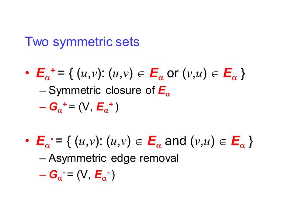 Two symmetric sets E + = { ( u, v ): ( u, v ) E or ( v, u ) E } –Symmetric closure of E –G + = (V, E + ) E - = { ( u, v ): ( u, v ) E and ( v, u ) E } –Asymmetric edge removal –G - = (V, E - )
