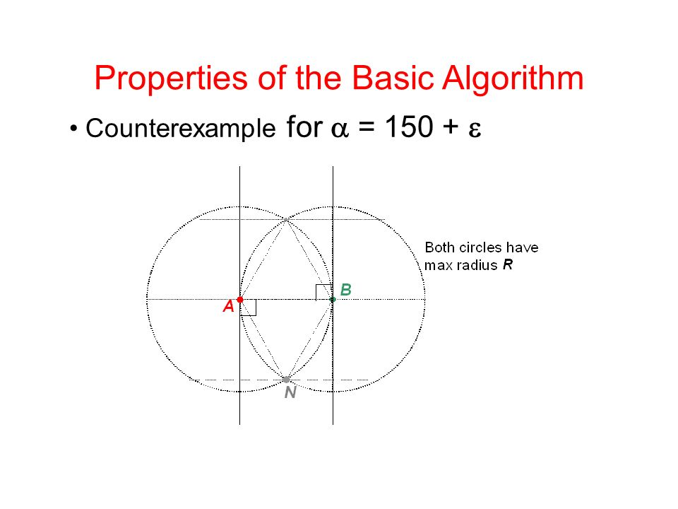 Counterexample for = Properties of the Basic Algorithm