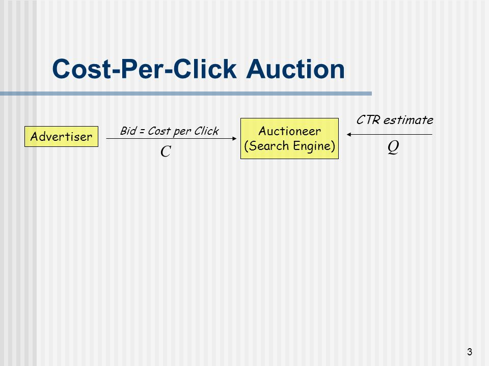 2 Cost-Per-Click Auction Advertiser Auctioneer (Search Engine) Bid = Cost per Click C