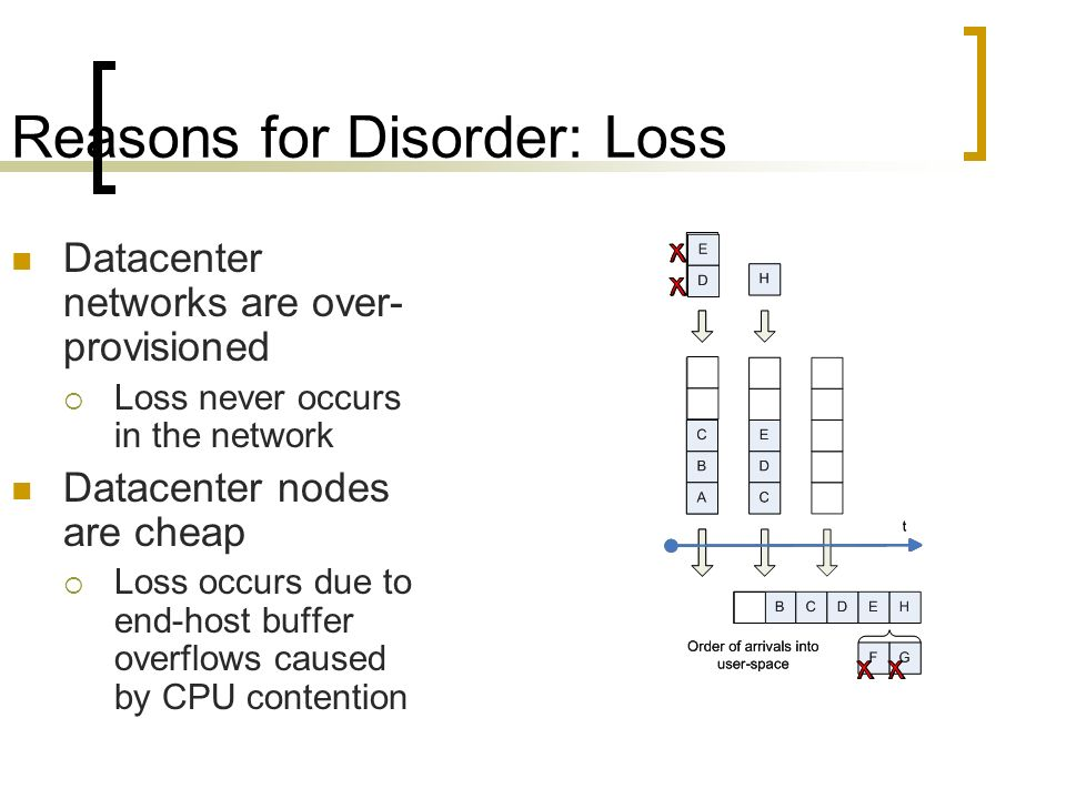 Reasons for Disorder: Loss Datacenter networks are over- provisioned Loss never occurs in the network Datacenter nodes are cheap Loss occurs due to end-host buffer overflows caused by CPU contention
