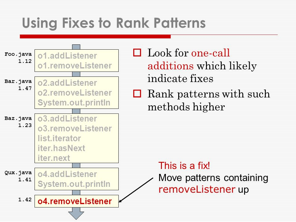 Using Fixes to Rank Patterns Look for one-call additions which likely indicate fixes Rank patterns with such methods higher o1.addListener o1.removeListener o2.addListener o2.removeListener System.out.println o3.addListener o3.removeListener list.iterator iter.hasNext iter.next o4.addListener System.out.println o4.removeListener Foo.java 1.12 Bar.java 1.47 Baz.java 1.23 Qux.java 1.41 1.42 This is a fix.