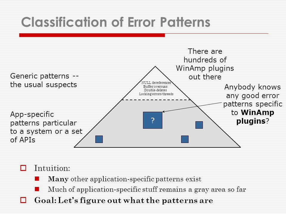 Experimental Summary Pattern classification: 56 patterns total 13 are usage patterns 8 are error patterns 11 are unlikely patterns 24 were not hit at runtime Error patterns Resulted in a total of 264 dynamically confirmed pattern violations