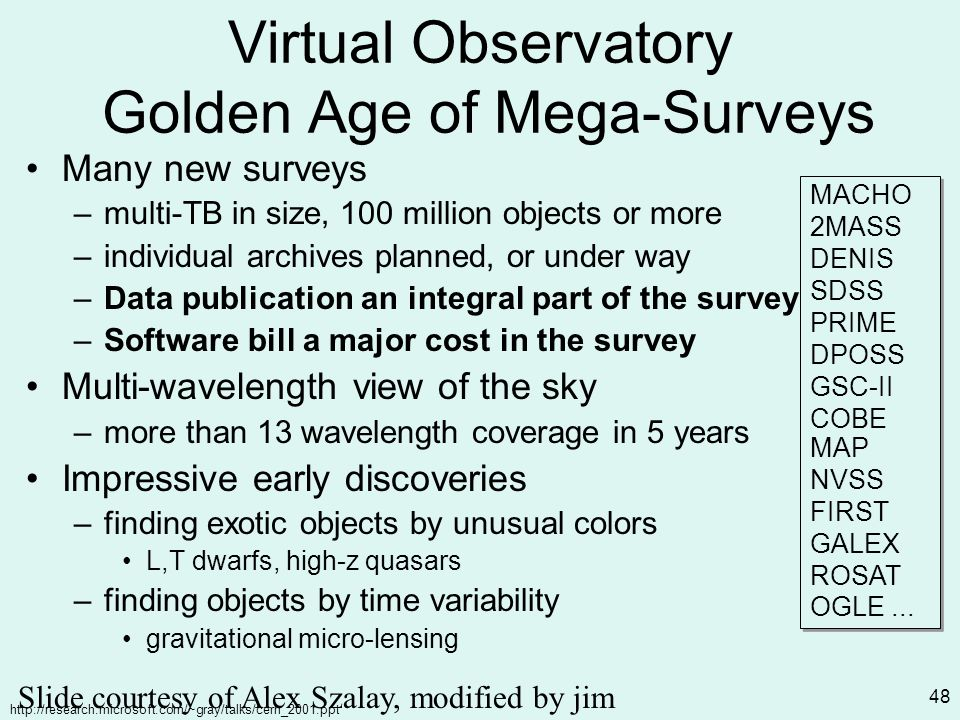 http://research.microsoft.com/~gray/talks/cern_2001.ppt 48 Virtual Observatory Golden Age of Mega-Surveys Many new surveys –multi-TB in size, 100 million objects or more –individual archives planned, or under way –Data publication an integral part of the survey –Software bill a major cost in the survey Multi-wavelength view of the sky –more than 13 wavelength coverage in 5 years Impressive early discoveries –finding exotic objects by unusual colors L,T dwarfs, high-z quasars –finding objects by time variability gravitational micro-lensing MACHO 2MASS DENIS SDSS PRIME DPOSS GSC-II COBE MAP NVSS FIRST GALEX ROSAT OGLE...