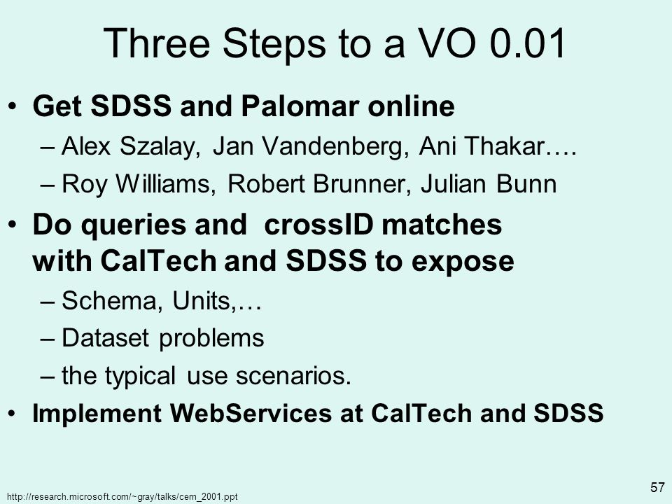 http://research.microsoft.com/~gray/talks/cern_2001.ppt 57 Three Steps to a VO 0.01 Get SDSS and Palomar online –Alex Szalay, Jan Vandenberg, Ani Thakar….