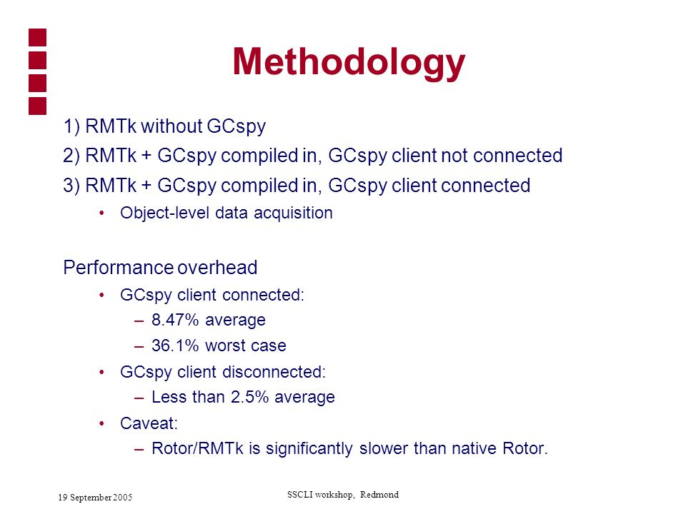 SSCLI workshop, Redmond 19 September 2005 Methodology 1) RMTk without GCspy 2) RMTk + GCspy compiled in, GCspy client not connected 3) RMTk + GCspy co