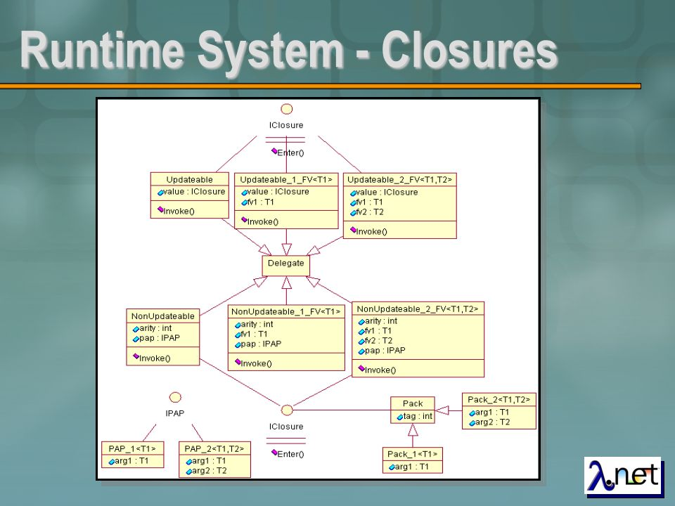 Runtime System - Closures