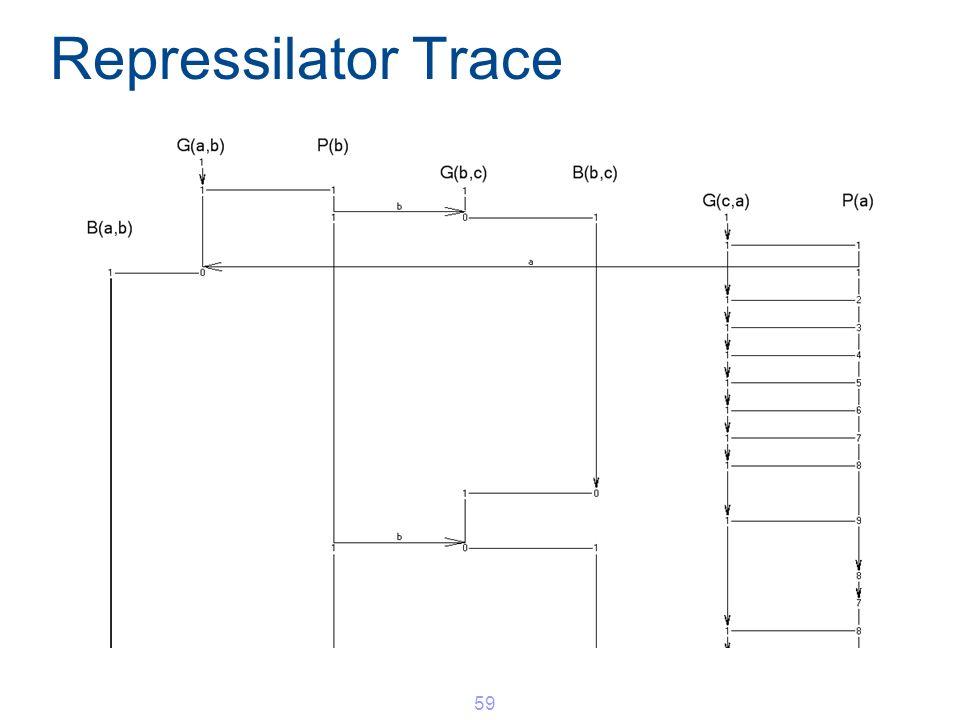 Repressilator Trace 59