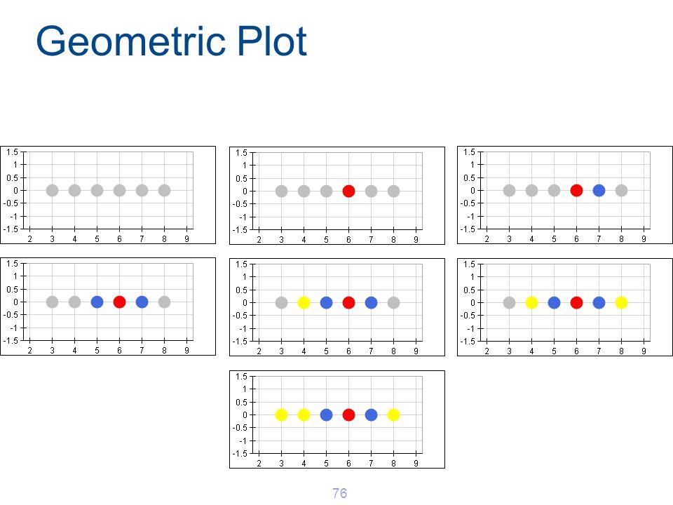 Geometric Plot 76