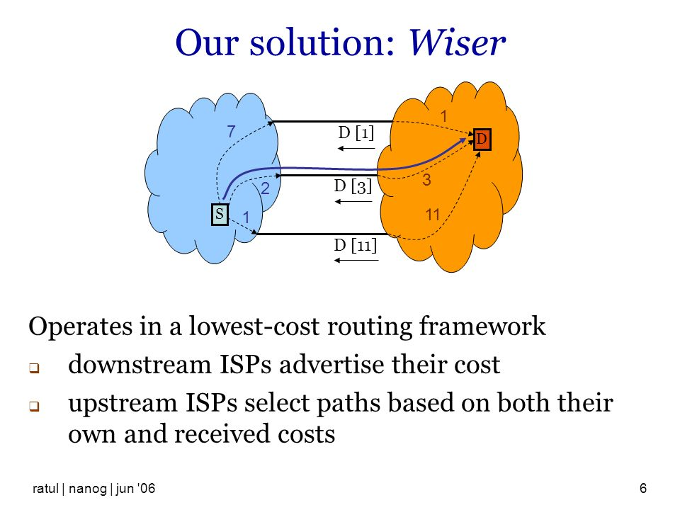 ratul | nanog | jun 066 Our solution: Wiser Operates in a lowest-cost routing framework downstream ISPs advertise their cost upstream ISPs select paths based on both their own and received costs D S D [1] D [11] D [3]