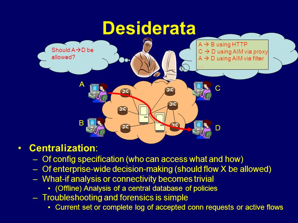 A B using HTTP C D using AIM via proxy A D using AIM via filter … Desiderata Centralization: –Of config specification (who can access what and how) –Of enterprise-wide decision-making (should flow X be allowed) –What-if analysis or connectivity becomes trivial (Offline) Analysis of a central database of policies –Troubleshooting and forensics is simple Current set or complete log of accepted conn requests or active flows A C D B Should A D be allowed