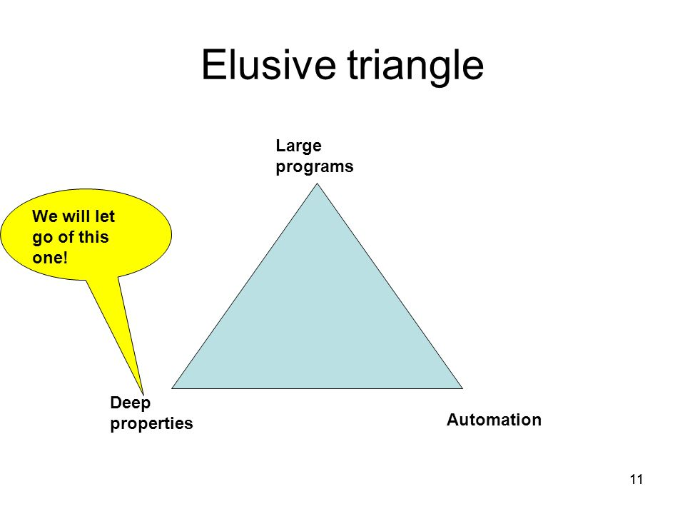 11 Elusive triangle 11 Large programs Deep properties Automation We will let go of this one!