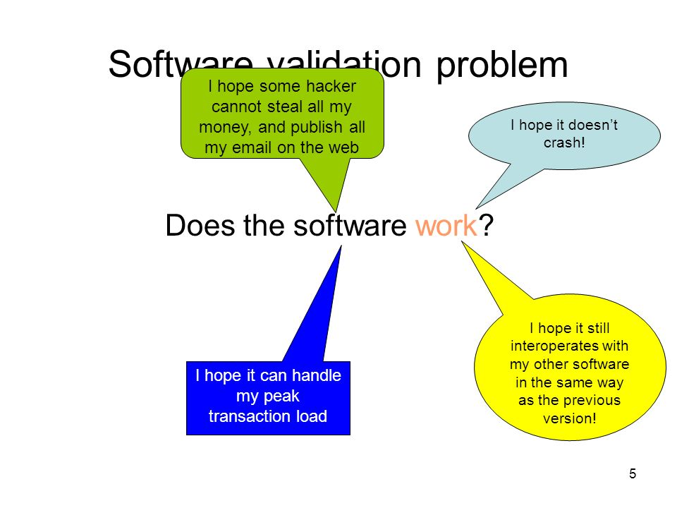 5 Software validation problem Does the software work.
