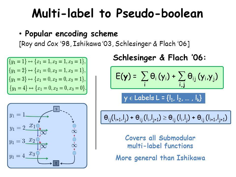 Multi-label to Pseudo-boolean Popular encoding scheme [Roy and Cox 98, Ishikawa 03, Schlesinger & Flach 06] Schlesinger & Flach 06: E(y) = θ i (y i )